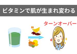 フルーツ青汁のビタミンとニキビ
